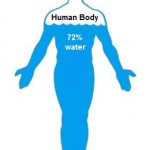 Human body of water